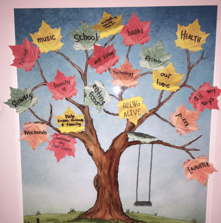 Árbol de Acción de Gracias